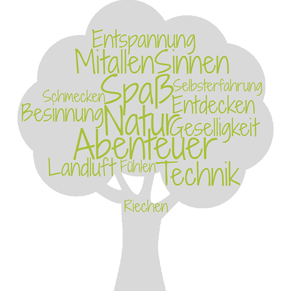 wordcloud-version3baum-600-600